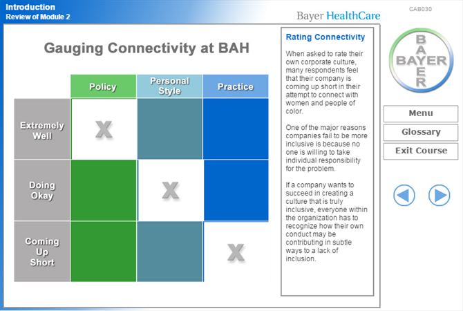 Bayer Health Care | Inclusion Training